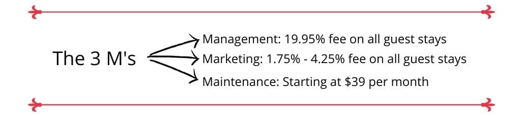 SCMR Platinum Management